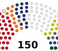 Як бы  вольбы до НР СР одбыли ся на тых днях достало бы ся до парламенту сім партій